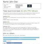 Rapport d'examen Compréhension Orale et Écrite